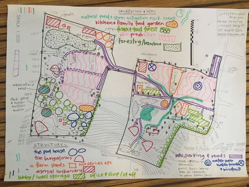 Kul Kul Farm permaculture design