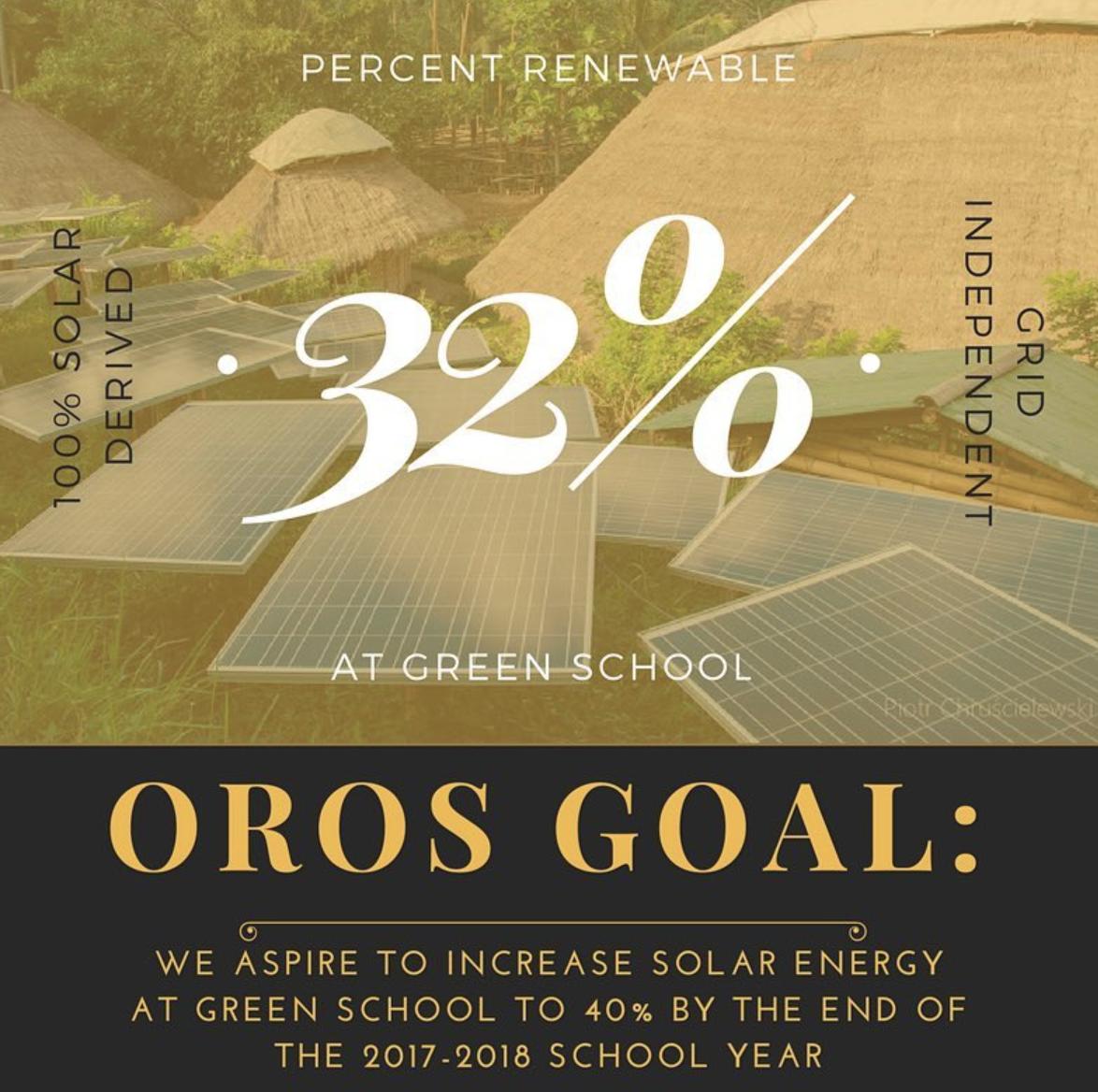 OROS Goal for Green School
